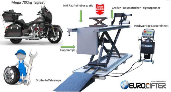 Motorrad Hebebühne Hydraulisch Profi-Line
