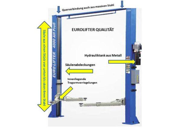 2 Säulen Hebebühne – Modell Profi Line Barrierefrei