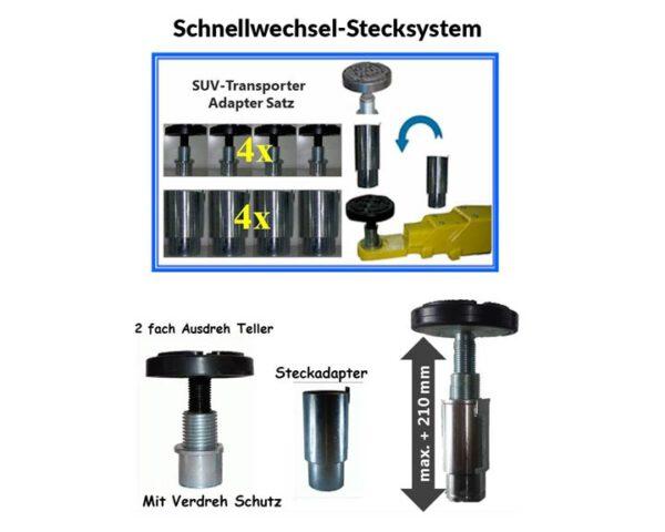 Schnellwechsel-Stecksystem